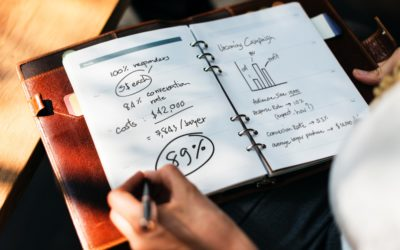 The Best Marketing Strategies For Your Business